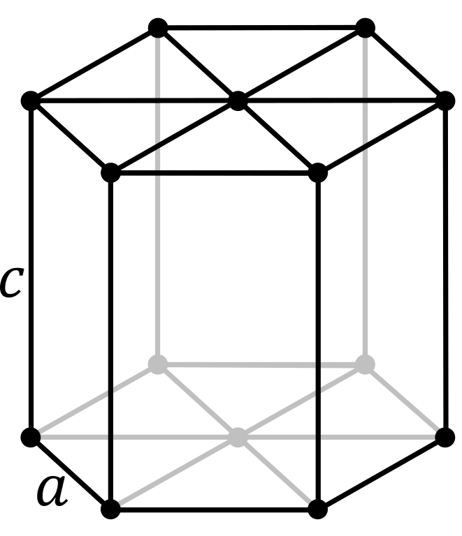 """מבנה הקסהגונלי-משושה. אחד המבנים הנפוצים ביותר בהתגבשות הקריסטלית. משפחת הקוורץ, הבריל, הקורונדום (רובי וספיר), רודוקרוסייט והמטייט, כולן חולקות את המבנה הפנימי המשושה. צורות גיאומטריות שונות שיוצרות האבנים בהתגבשותן הפנימית. צורות גיאומטריות שונות שיוצר המבנה הקובי (שלושה צירים שווים זה לזה באורך ומאונכים זה לזה ב-90 מעלות). צורות גיאומטריות שונות שיוצר המבנה הקובי (שלושה צירים שווים זה לזה באורך ומאונכים זה לזה ב-90 מעלות). התמונה ממאגר """"דפוזיט"""" From """"Deposit"""" Photos"""